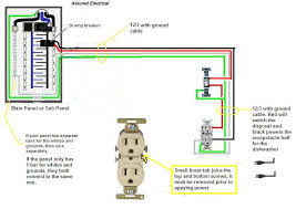 dishwasher and garbage disposal connection the outlet under the graphic ask your own electrical question