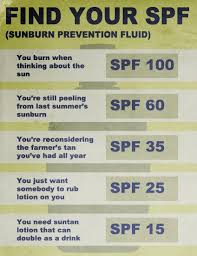 Oil Spf Chart Lifes A Beach The Real Truth Behind Spf