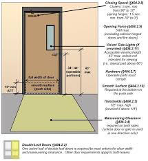 basic ada accessibility requirements for doors