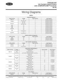 Ground Fault Interrupter Wiring Diagram Ground Fault Plug Wiring