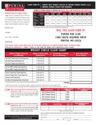 Purina Weight Circle Points Chart Fill Online Printable