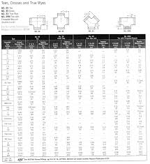 Victaulic Groove Dimension Chart St Martin Of Tours Mass Schedule Schedule 10 Stainless