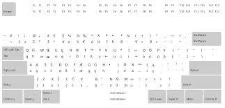 Keyboard Entering Non Ascii Characters Ask Ubuntu