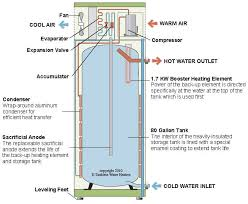 rheem hot water wiring diagram wirdig hot water heater wiring diagram on hybrid hot water heater ge wiring