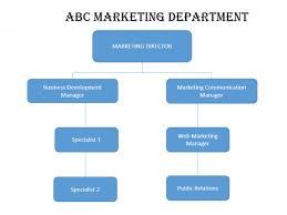 Marketing Department Org Chart Powerpoint Tutorial 7 How To Create An Organization Chart