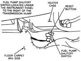 ford f questions where is the emergency fuel shut off sensor 10 out of 10 people think this is helpful