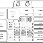 yukon fuse box diagram yukon auto wiring diagram database Gmc Yukon Fuse Box Diagram 99 gmc yukon fuse box 99 automotive wiring diagrams with 2005 gmc yukon denali 2004 gmc yukon fuse box diagram