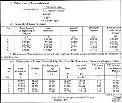 lease or buy calculation financial evaluation of leasing
