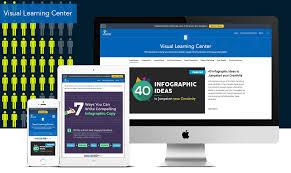 Design Web Maryland amp; Agency Virginia Marketing Graphic Digital wrqqCIx56