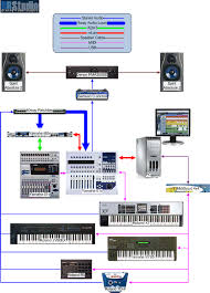 the dining room studio wiring diagram wiring diagram