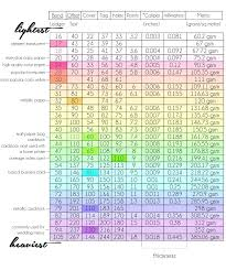 Download Copy Paper Thickness Weight Conversion Chart – Horneburg.info