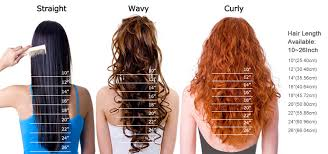 Hair Length Chart Weave Straight How Do You Measure Your Virgin Extensions Hair Length