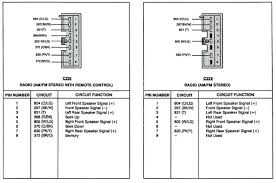 aftermarket stereo wiring harness diagram premium sound car player aftermarket wiring harness diagram aftermarket stereo wiring harness diagram premium sound car player with ford