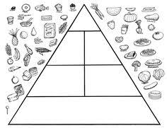 Small Picture Pictures Nutritious Food Pyramid Coloring Pages Kids food