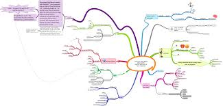 bloopers deleted director s cut effective mind maps mind models express emotions or hot cognition