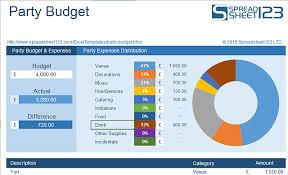 Excel Budget Template Mac | budget template free