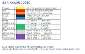 wiring color codes further pioneer car stereo wiring harness wire toyota wiring diagram color codes at Toyota Wiring Color Codes