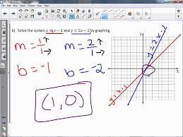 solving systems graphing snapshoot solving systems graphing photoshots ravishing 8th grade 3 7 equations