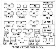 similiar freightliner fuse panel diagram keywords freightliner fuse box diagram