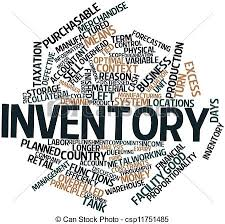 Word Inventory Inventory