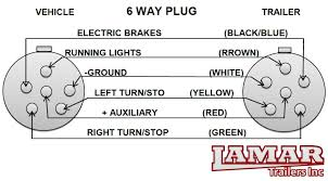 trailer wiring diagram 6 way 6 way to 7 way trailer wiring diagram at 6 Way Wiring Diagram