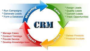 CRM Industry User Research Report    Growth Benefits of CRM Software