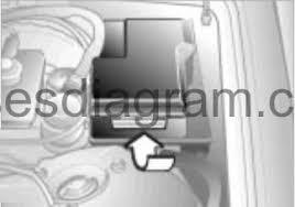 fuse box diagram bmw z3 e36 Bmw Z3 Engine Diagram BMW 325I Engine Diagram
