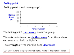 Elements and the Periodic Table 1.1 Metallic Elements LO:I ...