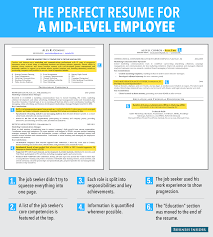 ... What Should Be Included In A Resume 2 Graphics Resume Ideal Mid Level  ...