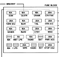 fuse panel diagram for 1988 camaro fixya from autozone com