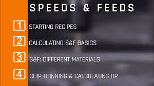 Cnc Feeds And Speeds Chart Speeds Feeds Tutorial For Cnc Machines Ww164