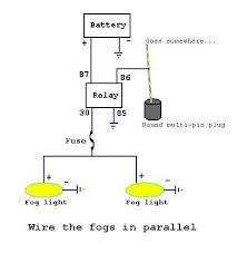fog light wiring diagram solidfonts led fog light installation success smart car forums simple wiring diagram