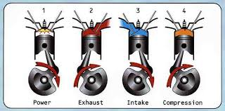 what is 2 stroke and 4 stroke engine 4 stroke 2