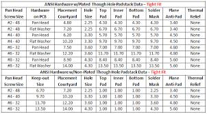 Ansi Drill Size Chart Faithful Ansi Thread Size Chart 2019