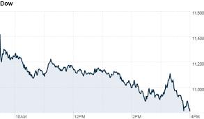 Market Report Aug 8 2011 Cnnmoney