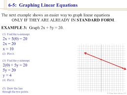 william james calhoun 2001 6 5 graphing linear equations example 2