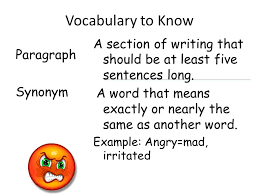 parts of an essay vocabulary to know paragraph synonym a section 2 parts of an essay