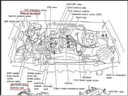 nissan frontier trailer wiring diagram wiring diagram nissan frontier trailer wiring diagram wirdig