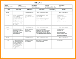 Free Business Plan Templates Word Business Plan Templates Word Business Plan Template For Sales Rep