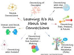 learning it s all about the connections user generated education it s about connections