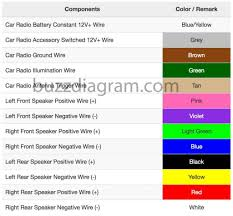 toyota tacoma radio wiring diagram for 95 residential electrical 2009 tacoma radio wiring diagram 2000 toyota camry radio wiring diagram wiring info u2022 rh cardsbox co 2013 toyota tacoma wiring diagram 2005 toyota tacoma wiring diagram