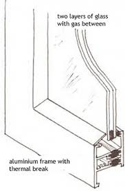 diagram of a typical double glazed aluminium window