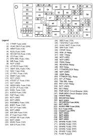 connecting buick fuse box buick regal donk \u2022 wiring diagrams j 2001 buick lesabre cigarette lighter fuse at 2002 Buick Lesabre Fuse Box Location