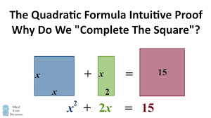 the quadratic formula why do we complete the square intuitive proof
