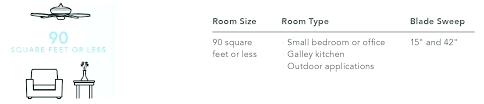 ceiling fan size for room ceiling fan size for room what size ceiling fan for bedroom