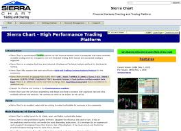 Sierra Chart Forex Broker Trading Software Compared Tradingview Vs Sierra Chart