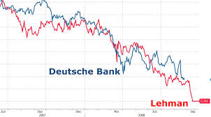 Lehman Brothers Stock Chart Meanwhile At The Most Systemically Dangerous Bank In The