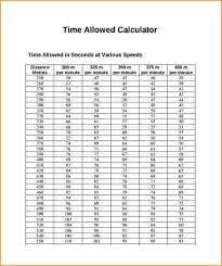 timesheetcalculator time card calculator with breaks infinite gallery template employee