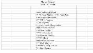 Accounts Receivable T Chart Using Microsoft Excel 1 Add A Worksheet And Crea