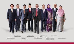 Image result for board of directors